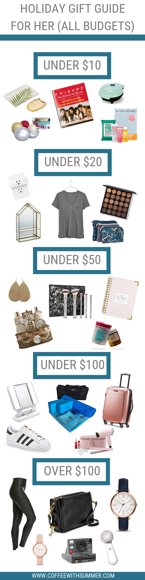 Holiday Gift Guide For Her (All Budgets)